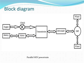 block diagram of car car engine block diagram the wiring diagram readingrat net