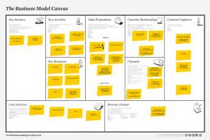 Business Model Canvas Template by Business Model Canvas
