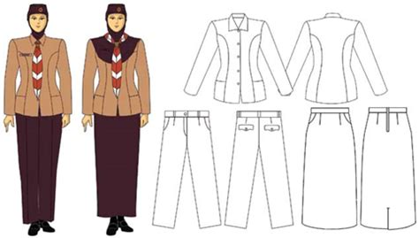 Celana Lapangan Pramuka Penegak seragam pramuka baru bagian 2 sakawangi 1961
