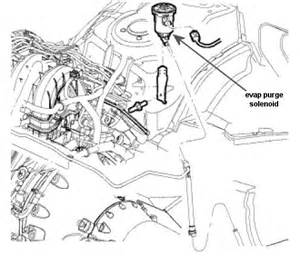 P0455 Dodge Dodge Engine Codes P0455 Dodge Find Image About Wiring