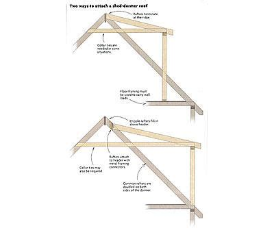 Shed Dormer Design by Plans Shed Dormer Pdf Pole Barn Roof Construction
