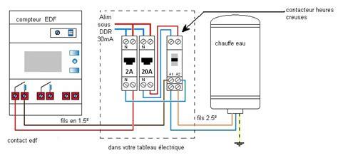 Gache Electrique 415 by Comment Brancher Relai De Puissance Sur Un Thermostat