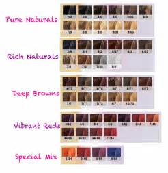 wella color touch chart wella color touch color chart
