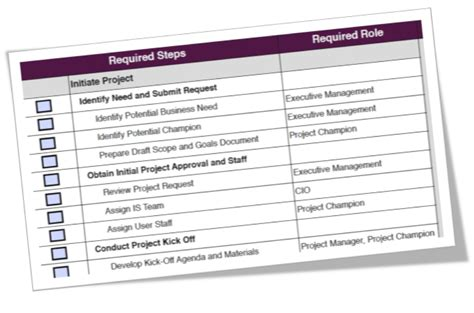 help desk implementation project plan created for you our checklist for hit systems