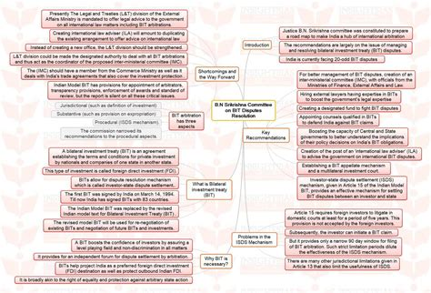 India Foreign Policy Essay by India Foreign Policy Essay Bamboodownunder