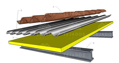 aislamiento termico techo mejor aislante t 233 rmico