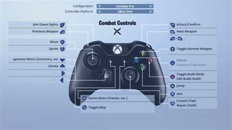 fortnite xbox fortnite battle royale controls for pc ps4 and xbox