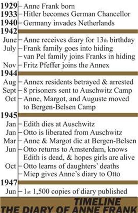 biography ks2 ww2 the 25 best ww2 timeline ideas on pinterest world war 2
