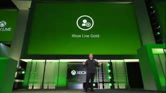 To lose your xbox one games if you are banned or suspended from xbox