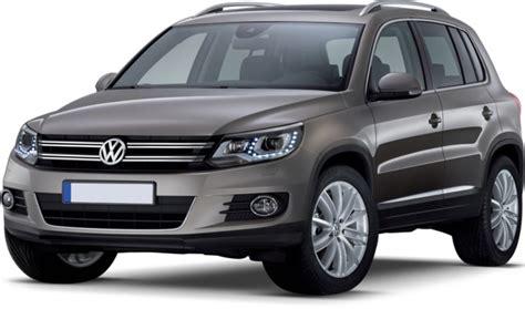 listino auto usate al volante prezzo auto usate volkswagen tiguan 2013 quotazione eurotax