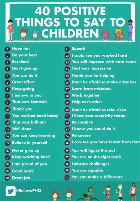 50 things to about coaching coaching today s athletes books 40 positive things to say to children coaching children
