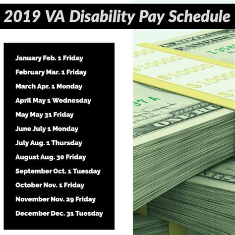 va disability pay day chart   picture  chart