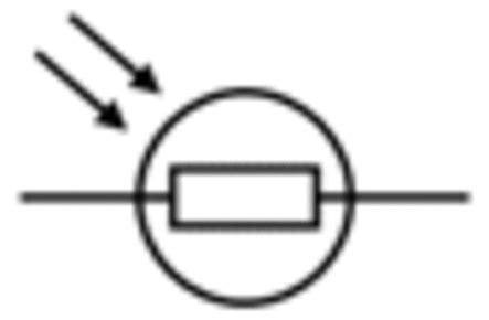 light dependent resistors bitesize light dependent resistor bitesize 28 images gcse bitesize standard symbols guide gcse