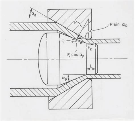 draw cold cold drawing principles the fabricator