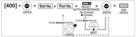 Setting Dan Program Pabx setting program pabx panasonic kx tda series dan tde