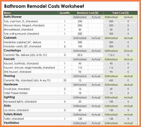 kitchen remodel cost calculator cost 6 kitchen remodel estimator marital settlements information