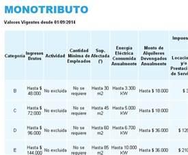 tablas salariales comercio granada 2016 ignacio online comercio 2016 html autos post