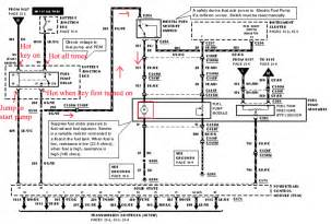 wiring diagram here is an exle of 2003 ford f150 wiring diagram 2003 ford f150 wiring