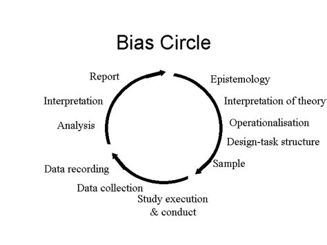 design bias meaning data scientists sometimes fool themselves data science