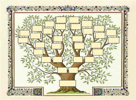 Modele Arbre Genealogique Gratuit 10 Niveaux | les 25 meilleures id 233 es de la cat 233 gorie arbre g 233 n 233 alogique