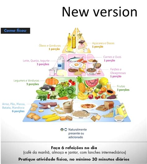 foods with whole grains pyramid adds whole grains the whole grains council