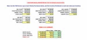 restaurant weekly sales amp prime cost spreadsheet