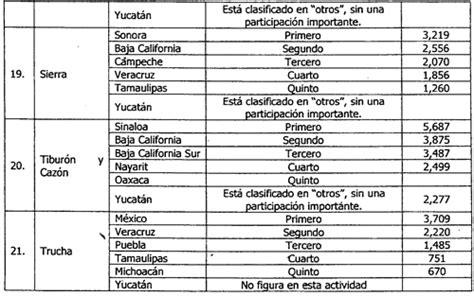 costo licencia mercantil en puebla 2016 cuanto cuesta las licencias en veracruz puerto 2016
