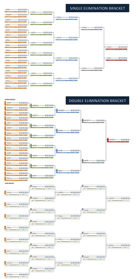 Single And Double Elimination Tournament Bracket Creator Excel Templates Excel Bracket Template