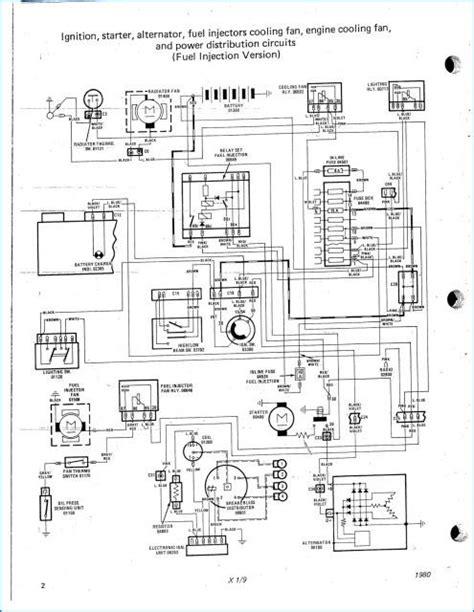 fiat wiring diagram bestharleylinks info fiat panda wiring diagram bestharleylinks info