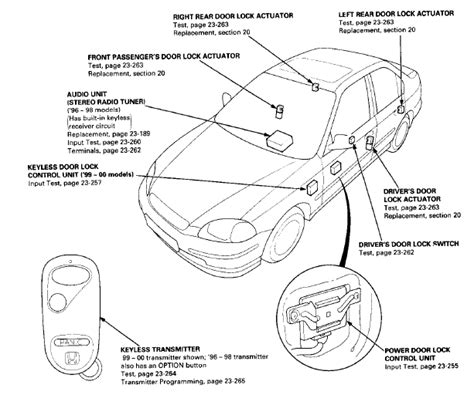 honda civic o2 sensor wiring diagram