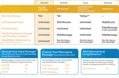 Att Phone Lookup At T Unlimited Data Plan Cap Images