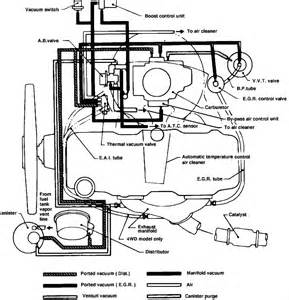 nissan 240sx wiring diagram nissan free engine image for user manual