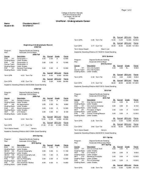 Unlv Mba Program by Csn Transcript