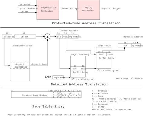 computer science diagrams mit opencourseware electrical engineering and computer