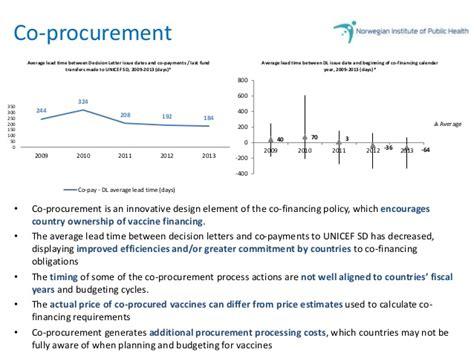 Moh Evaluation Letter gavi co financing evaluation report presentation
