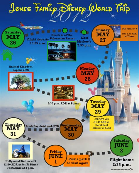 2 custom disney world itinerary templates wdw prep school