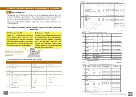 Administrasi Sekolah Dan Manajemen Kelas H Sudarwan Danim Buku P managemen dan pemeliharaan aset sekolah