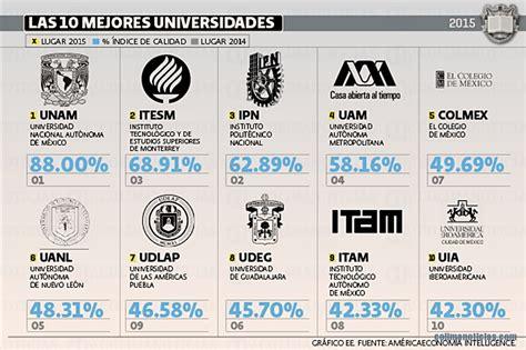 las mejores universidades de mexico universidades colima noticias