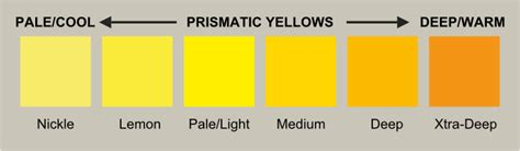 pale yellow color names image gallery light yellow color names