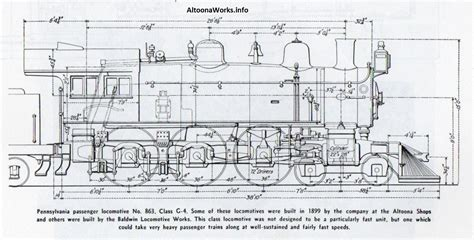 0 Locomotive Drawings by Altoonaworks Info