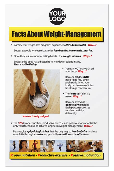 weight management facts posters