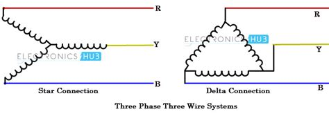 great three phase wiring connection diagram pictures