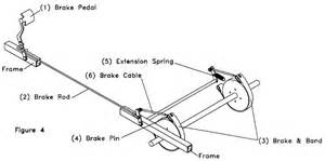 Braking System Used In Go Kart Build Your Own Go Kart Braking System