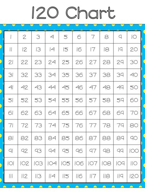 free printable hundreds chart to 120 susan jones teaching numbers to 120 unit is up