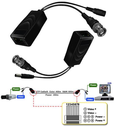 Promo Balun Cctv Balun Image Gallery Ethernet Baluns