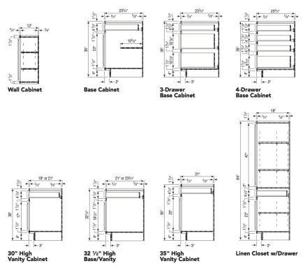 kitchen cabinet construction details kitchen cabinet details kitchen and decor