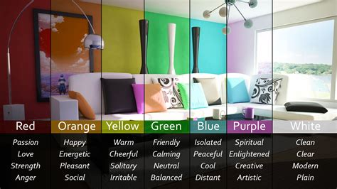 paint color feelings chart interior design ideas