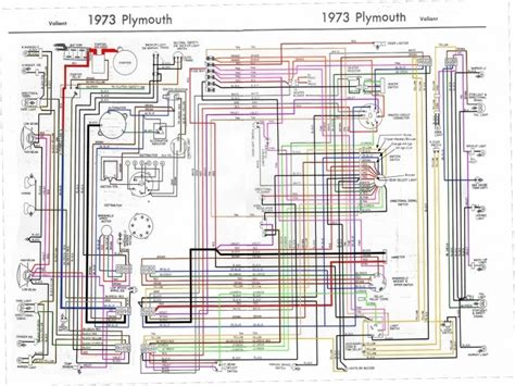 jeep cj5 wiring diagram pdf wiring diagram