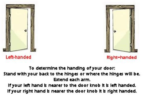 How To Install Door Knob On New Door by Door Knob Diagram Homespot Hq