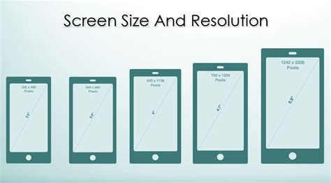 android screen sizes 4 tips for choosing the right android phone damngeeky